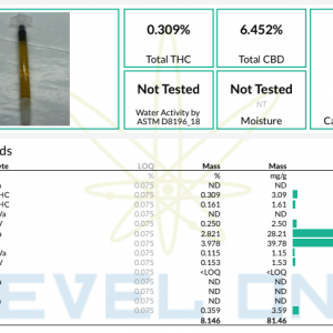 Fully Concentrated Hemp Terpenes – Trump – By The Gram